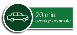 The average commute for employees is 20 minutes