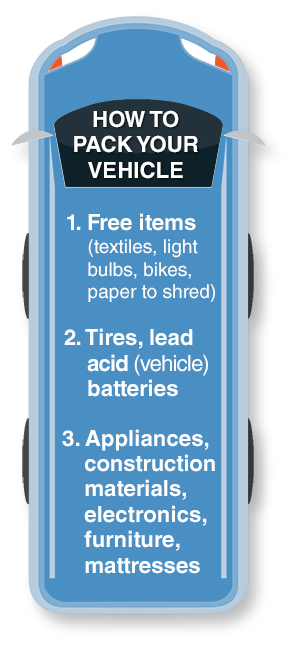 Vehicle packing diagram for Drop-Off Day